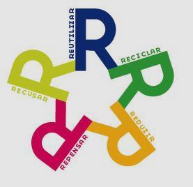 5 Rs Reciclar, Reduzir, Repensar, Recusar e Reutilizar